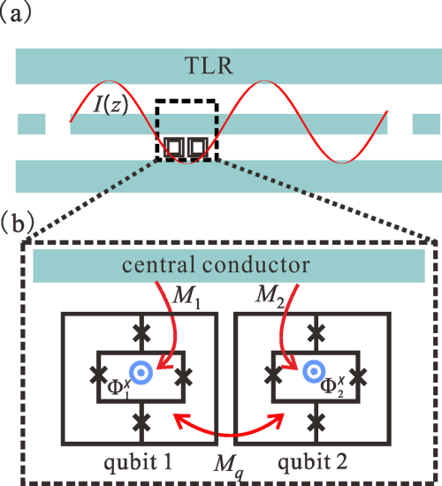 small resolution of  color online a schematic circuit layout of our proposal the central