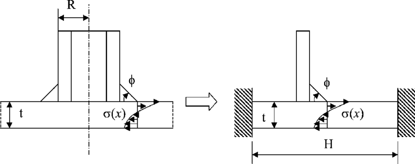 T-plate welded joints with built-in ends model for tubular