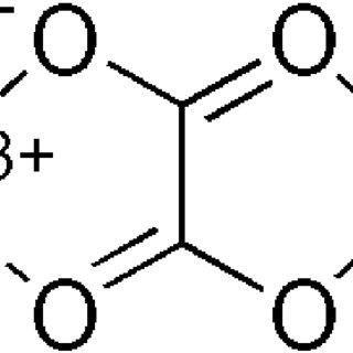 Updated E-pH (Pourbaix) diagram for cerium in aqueous