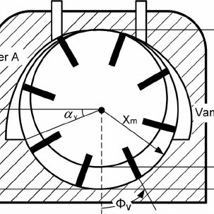 (PDF) Study of a New Strategy for Pneumatic Actuator