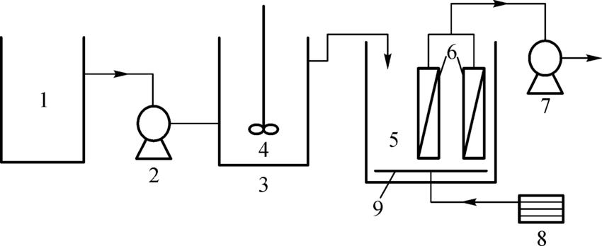 pool pump setup diagram vw touareg radio wiring schematic of 1 feed reservoir 2 3 anoxic