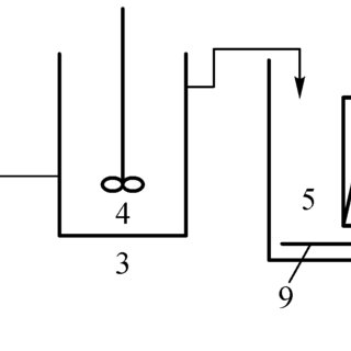 pool pump setup diagram narva ignition switch wiring schematic of 1 feed reservoir 2 3 anoxic