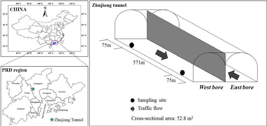 Sampling schematic diagram of the Zhujiang tunnel
