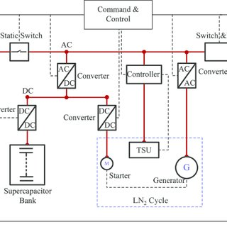(PDF) An Investigation of An Uninterruptible Power Supply