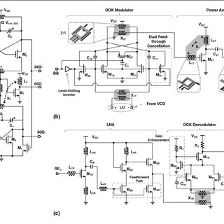 (PDF) Architecture and Design of Multichannel Millimeter