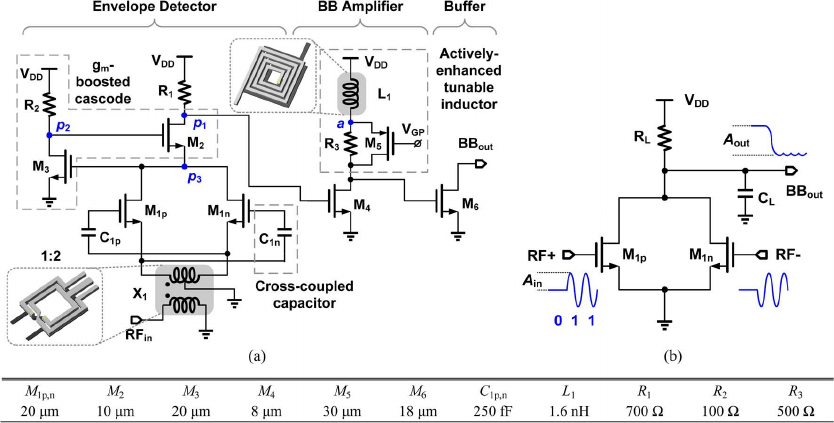 Schematics of (a) the proposed OOK demodulator with device