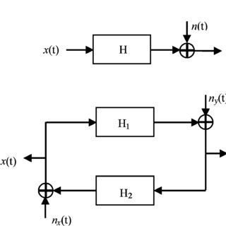 (a) Impulse response of the simulated open-loop system