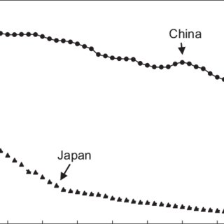 (PDF) Labor Market and the Lewisian Turning Point in China