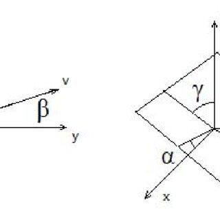 (PDF) Generalization of the Pythagorean theorem
