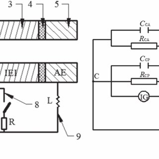 (PDF) Study on the ignition process of a segmented plasma