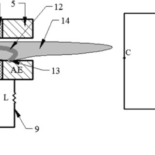 (a) Schematic diagram of the plasma ignition system. (b