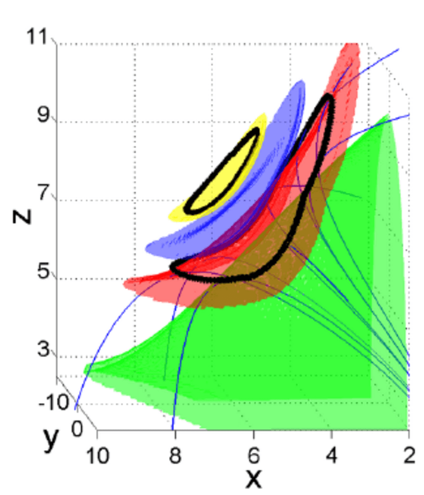 hight resolution of t96 magnetic field topology in the cusp region during spring equinox imf 0 nt