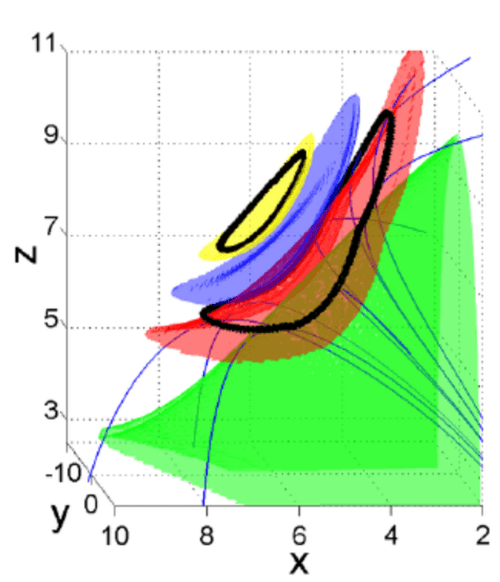 small resolution of t96 magnetic field topology in the cusp region during spring equinox imf 0 nt