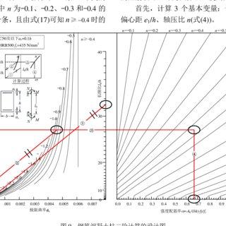 (PDF) Graph algorithm on stability problem of reinforced