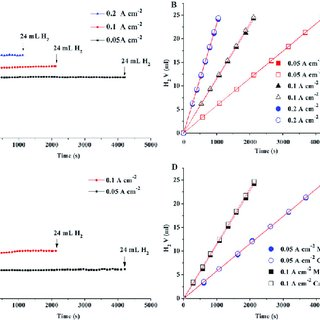XRD patterns of the Hybrid-POM thin fi lm (a) and