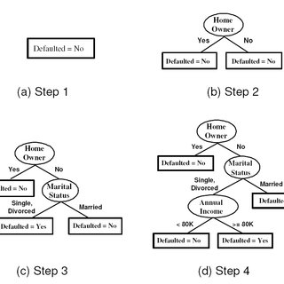(PDF) A Review of Data Mining Applications in Crime