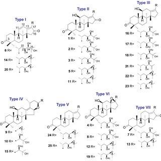 (PDF) Qualitative and Quantitative Analysis of Major