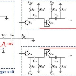 (PDF) Development of a stereo-symmetrical nanosecond