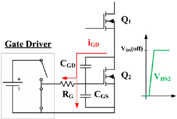 Third quadrant operation of a ( a ) Si MOSFET and ( b ) Si