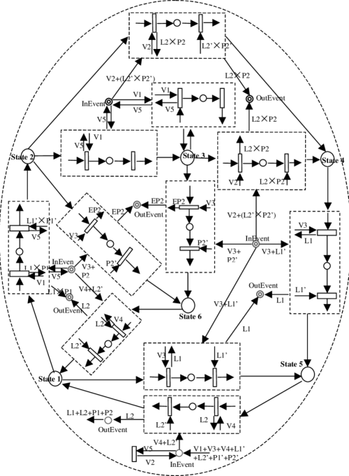 small resolution of the hprtn definition of oven statechart diagram