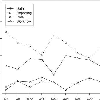 (PDF) Understanding Postadoptive Behaviors in Information