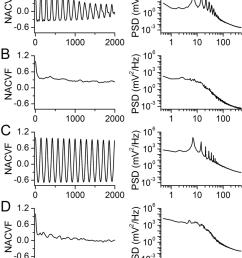 nai exposure diminishes periodicity of uterine artery blood flow mecamylamine meca administration eliminates [ 850 x 1119 Pixel ]
