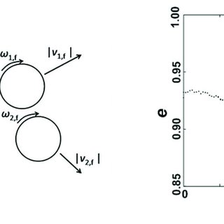 (PDF) Investigation of Two-fluid Models of Fluidisation