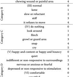short form of the glasgow composite pain scale [ 688 x 1381 Pixel ]