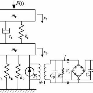(PDF) Energy harvesting for powering wireless sensor
