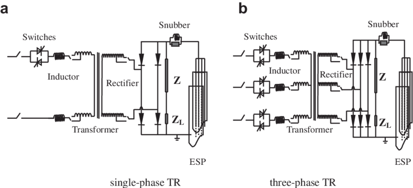 Circuit diagrams of single-phase and three-phase TRs