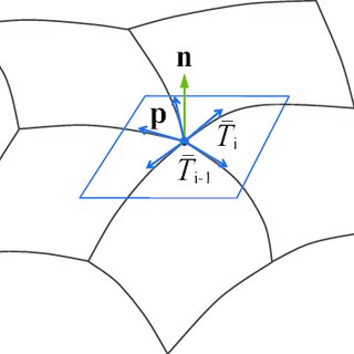 (PDF) Curvature tensor computation by piecewise surface