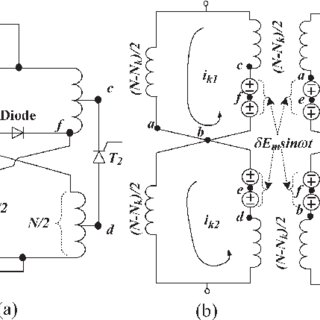 (PDF) Modeling and Harmonic Optimization of a Two-Stage