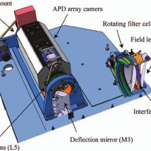(Color online) Optical layout of the 2D BES imaging system produced by | Download Scientific