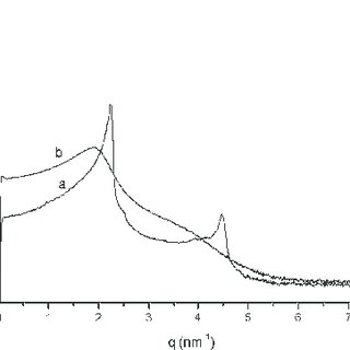 Schematic representation of W/O microemulsion droplet