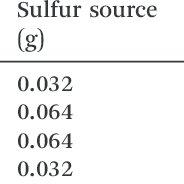 Catalytic reduction of 4-nitrophenol to 4-aminophenol