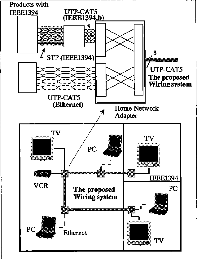 Home Network Wiring System. Wiring. Wiring Diagrams