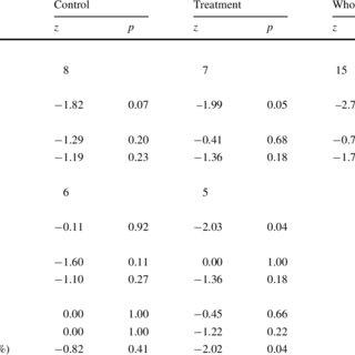 (PDF) Preschool based JASPER intervention in minimally