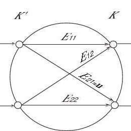 (PDF) A New View on Relativity: Part 1. Kinematic