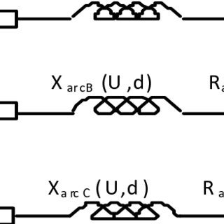 (PDF) Investigation of Voltage Unbalance Problems In