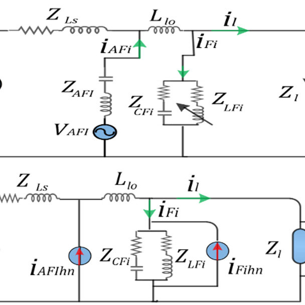(b) presents the block diagram of the transfer function