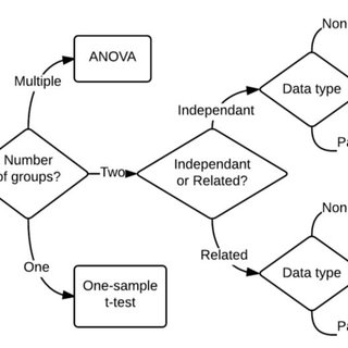 (PDF) An Assessment and Learning Analytics Engine for