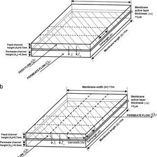 Schematic flow diagram of Ummlujj SWRO plant after