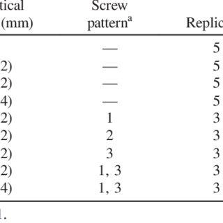 Typical beam failures: (a) bending failure of an intact