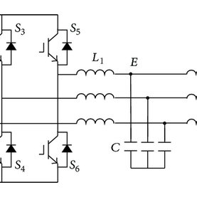 Grid-connected inverter with LCL filter configuration: (a