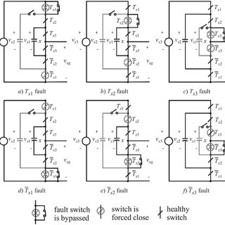 (PDF) A Unique Fault-Tolerant Design for Flying Capacitor
