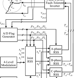 control diagram for the three cell four level fault tolerant inverter  [ 850 x 1100 Pixel ]