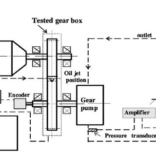 (PDF) Spalling formation mechanism for gears