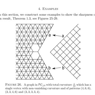 PDF The first gap for total curvatures of planar graphs