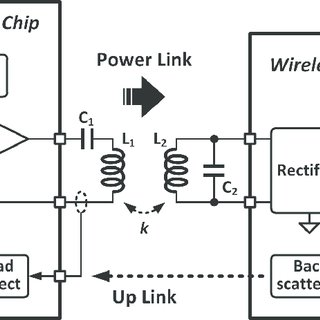 A typical inductive WPT system with linear regulators and