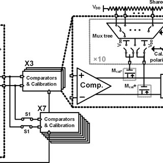 Circuit schematic of the calibration capacitor array